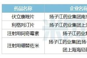 扬子江将收获4个高端仿制药冲击口服降糖药国产第二家